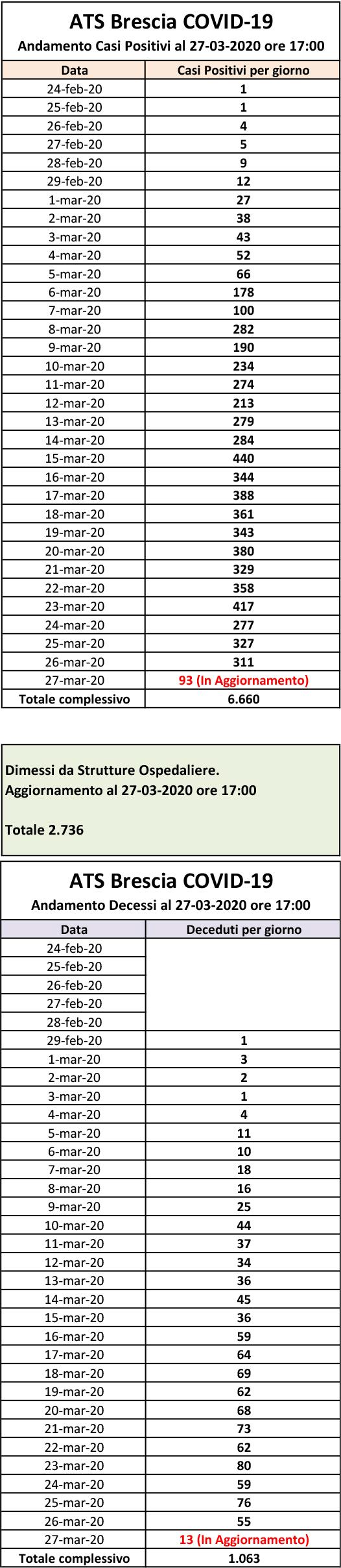 ATS Brescia-2
