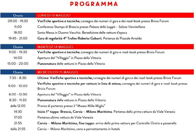 Programma-1000-Miglia-2019-parte 1-2